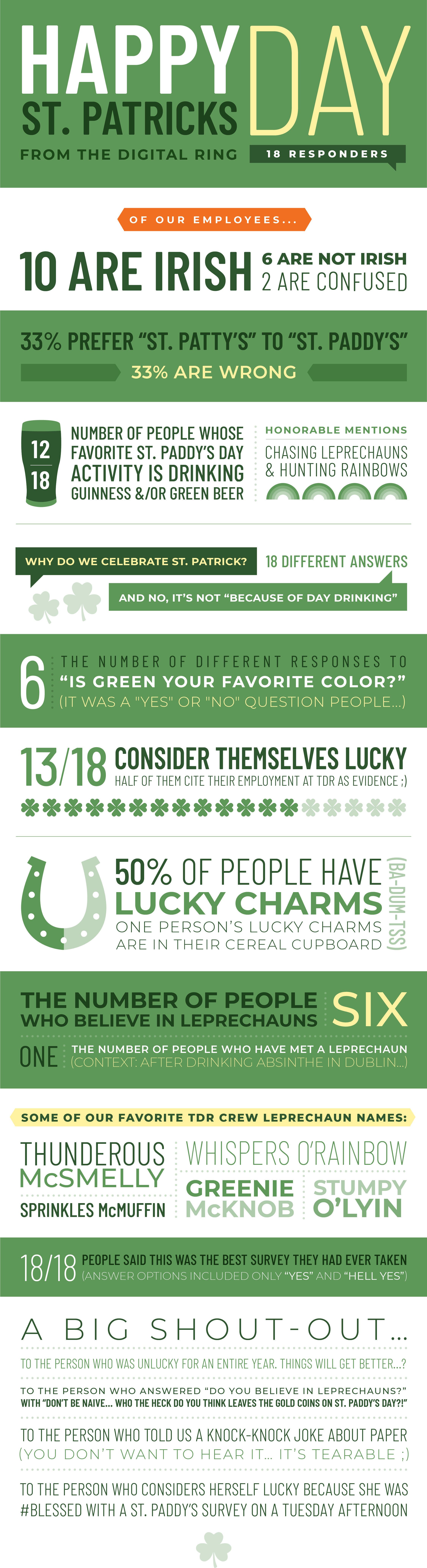 St. Paddy's Day infographic